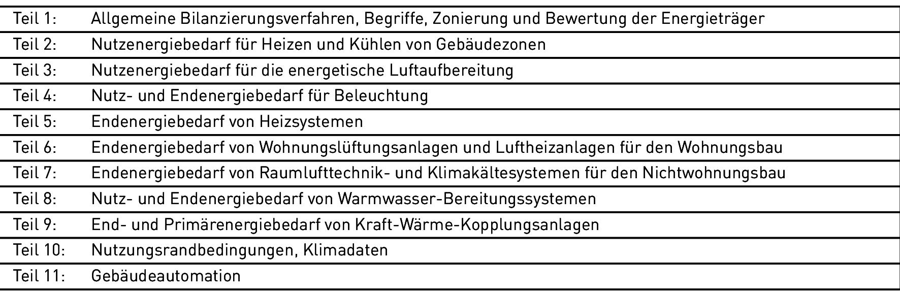 Deutsche Norm DIN V 18599